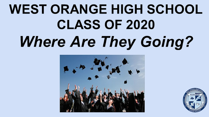 Class of 2020 - Where are they Going?